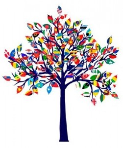 flags-of-the-world-tree